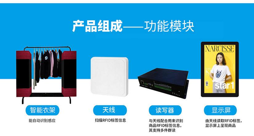 超高频RFID智能衣架产品组成部分及相关配备、功能模块
