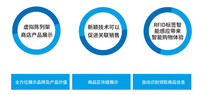 超高频RFID智能衣架主要用途