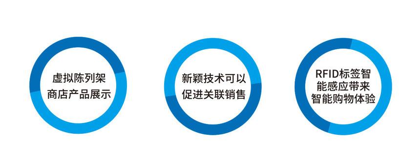 超高频RFID立式互动屏主要用途
