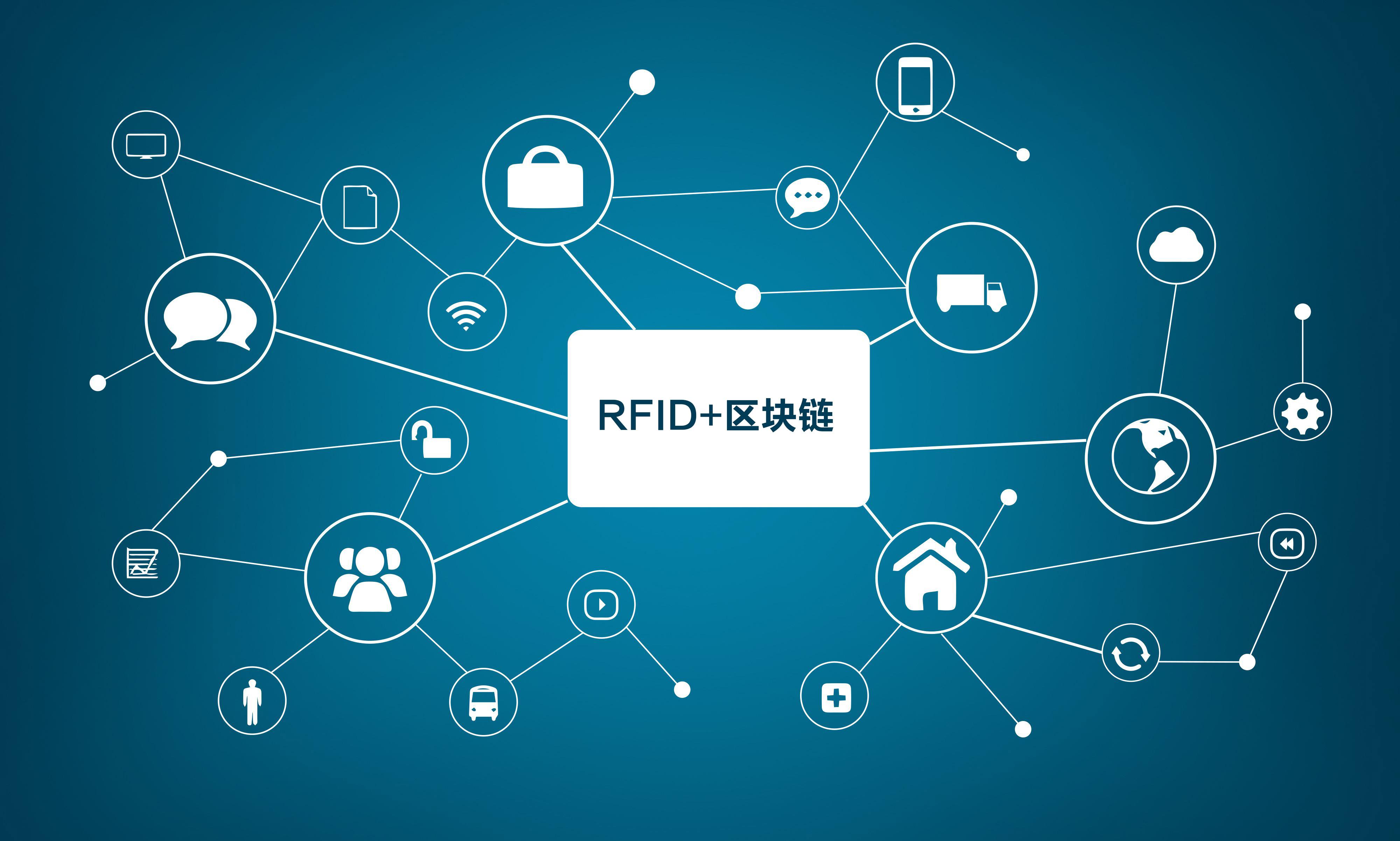 RFID溯源与区块链.jpg